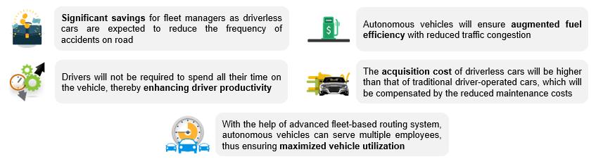 Driver-less Cars