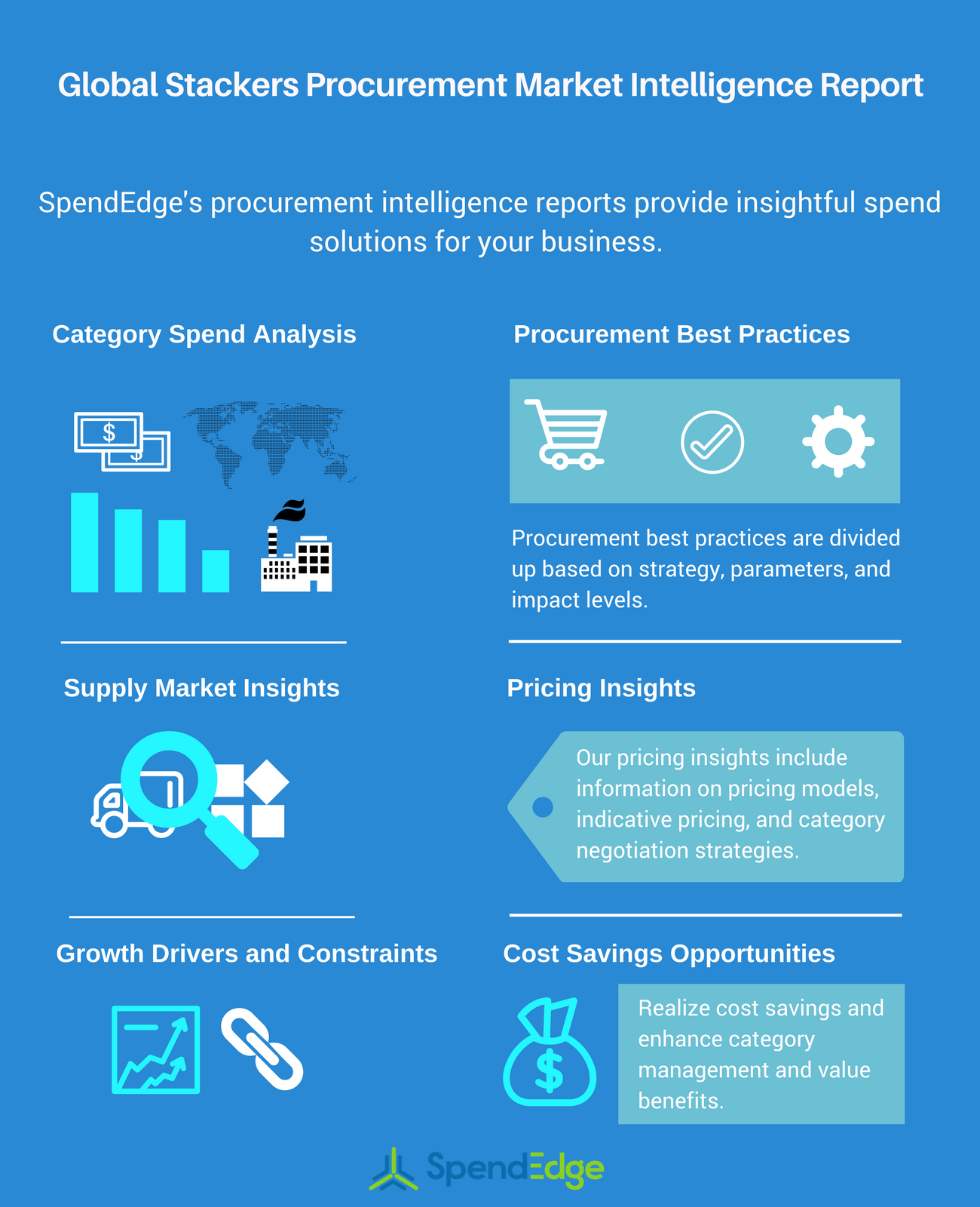 SpendEdge Procurement Market Intelligence - Stackers