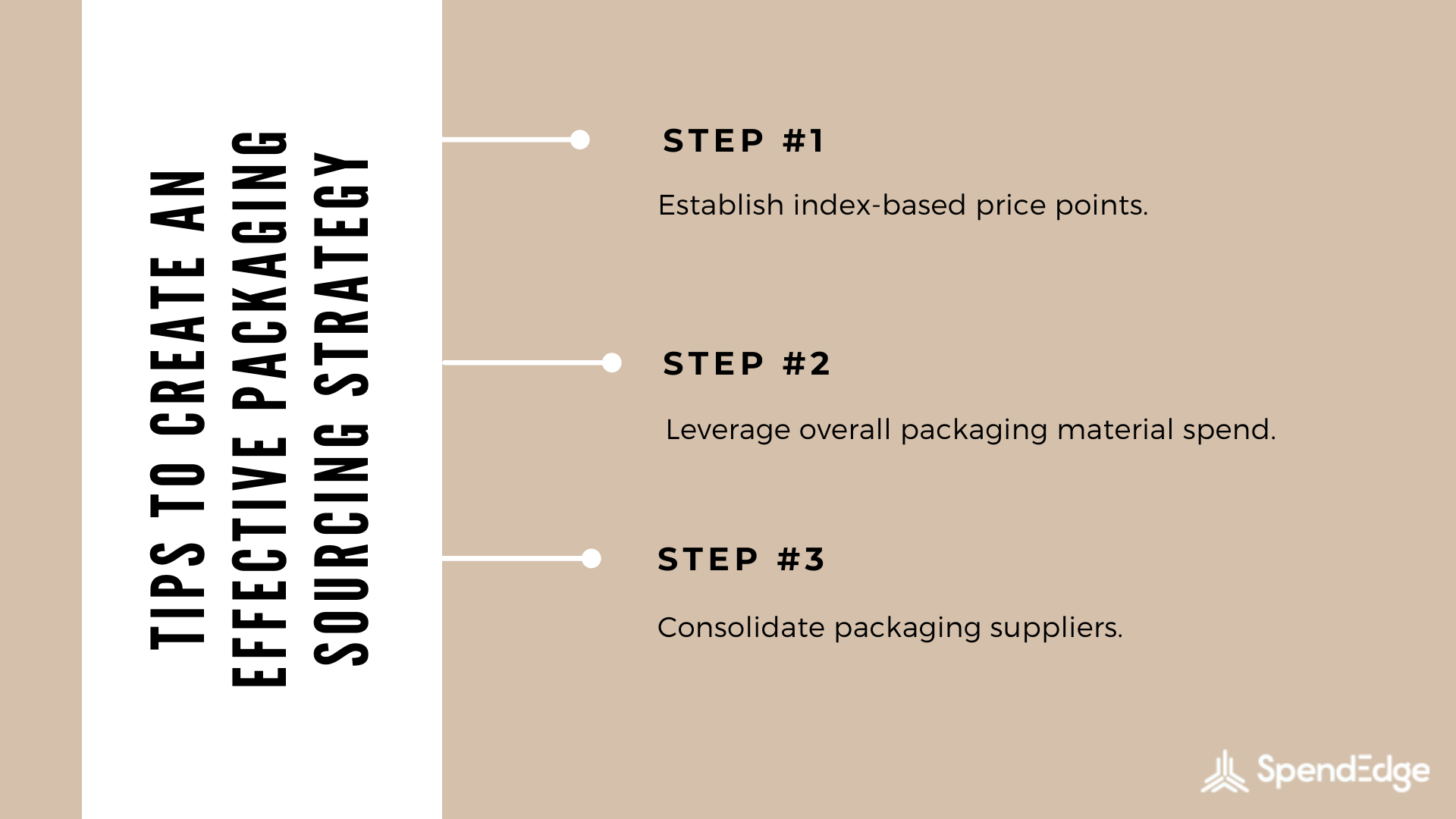 Tips to Create an Effective Packaging Sourcing Strategy